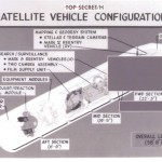CIA spy satellite - Satellite vehicle configuration