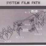 CIA spy satellite - System film path